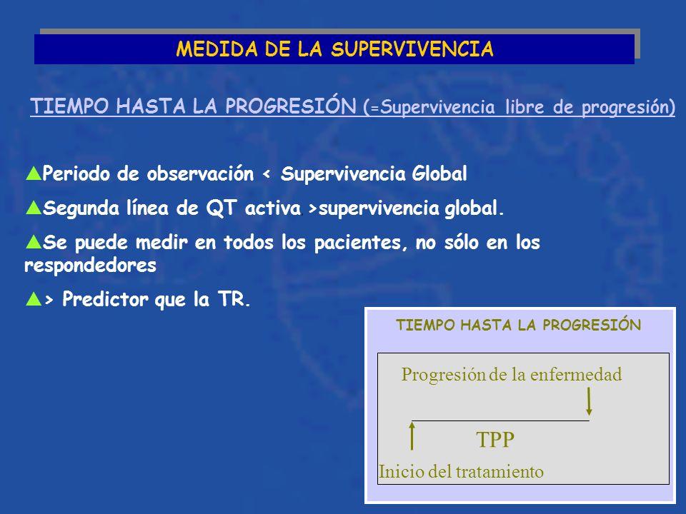 MEDIDA DE LA SUPERVIVENCIA TIEMPO HASTA LA PROGRESIÓN (=Supervivencia libre de progresión) Periodo de observación < Supervivencia Global Segunda línea de QT activa, >supervivencia global.