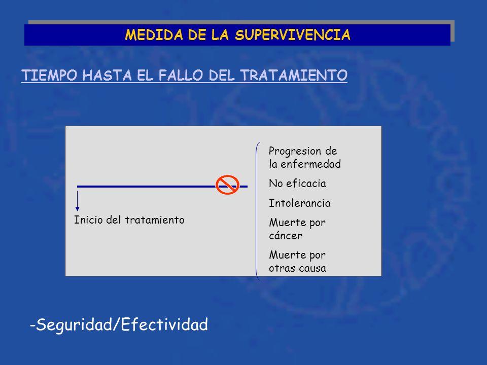 MEDIDA DE LA SUPERVIVENCIA TIEMPO HASTA EL FALLO DEL TRATAMIENTO Inicio del tratamiento Progresion de la enfermedad No eficacia Intolerancia Muerte por cáncer Muerte por otras causa -Seguridad/Efectividad