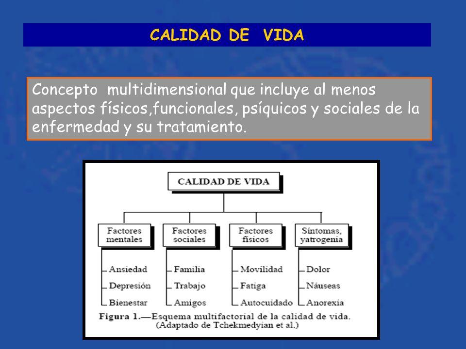 CALIDAD DE VIDA Concepto multidimensional que incluye al menos aspectos físicos,funcionales, psíquicos y sociales de la enfermedad y su tratamiento.