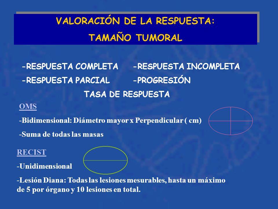 VALORACIÓN DE LA RESPUESTA: TAMAÑO TUMORAL VALORACIÓN DE LA RESPUESTA: TAMAÑO TUMORAL OMS -Bidimensional: Diámetro mayor x Perpendicular ( cm) -Suma de todas las masas RECIST -Unidimensional -Lesión Diana: Todas las lesiones mesurables, hasta un máximo de 5 por órgano y 10 lesiones en total.