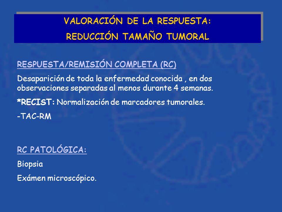 VALORACIÓN DE LA RESPUESTA: REDUCCIÓN TAMAÑO TUMORAL VALORACIÓN DE LA RESPUESTA: REDUCCIÓN TAMAÑO TUMORAL PROGRESIÓN DE LA ENFERMEDAD Aumento tamaño de una o más lesiones>25% ó aparición de nuevas lesiones.