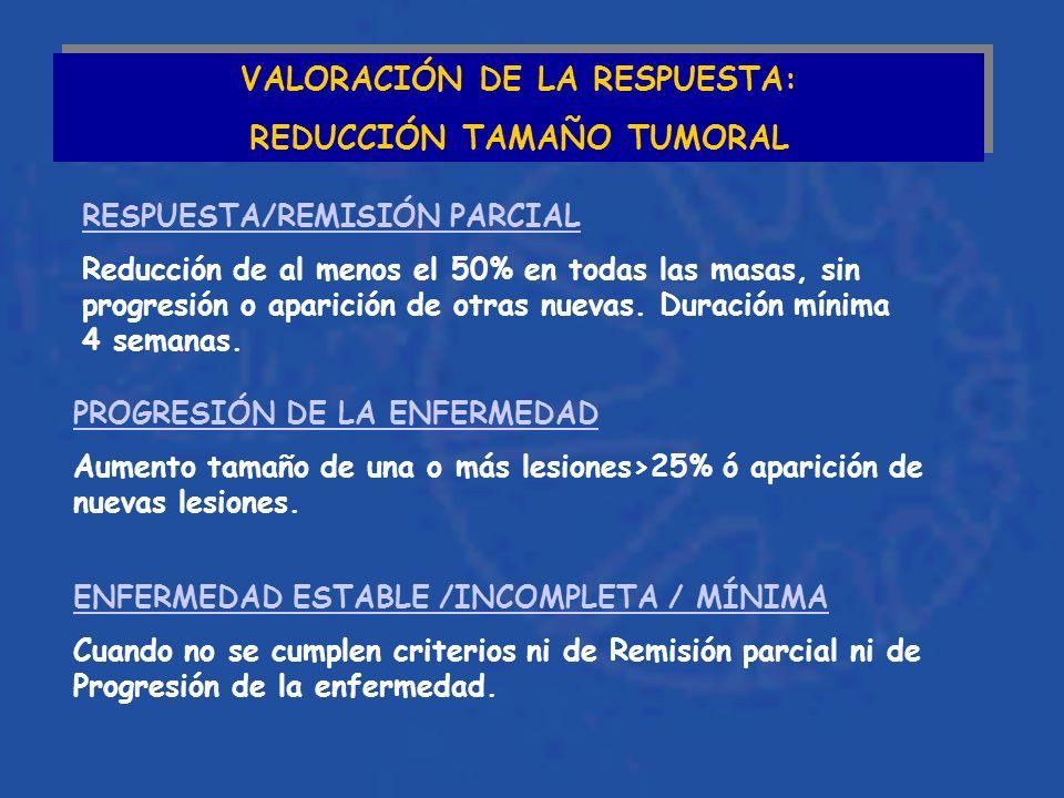 VALORACIÓN DE LA RESPUESTA: TAMAÑO TUMORAL VALORACIÓN DE LA RESPUESTA: TAMAÑO TUMORAL TASA DE RESPUESTA (OBJETIVA) Pacientes que han experimentado regresion tumoral tras la quimioterapia RC+ RP.