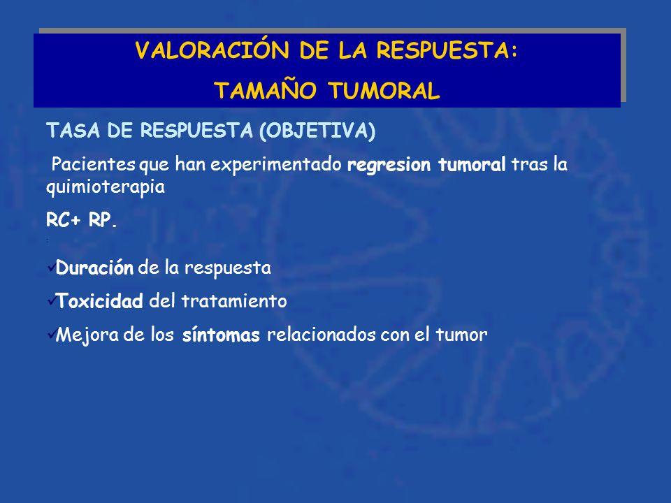 VALORACIÓN DE LA RESPUESTA TAMAÑO TUMORAL VALORACIÓN DE LA RESPUESTA TAMAÑO TUMORAL ¿Tasa de Respuesta//Supervivencia.