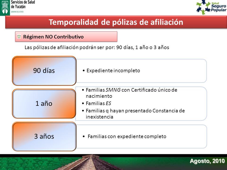 Régimen NO Contributivo Las pólizas de afiliación podrán ser por: 90 días, 1 año o 3 años Expediente incompleto 90 días Familias SMNG con Certificado
