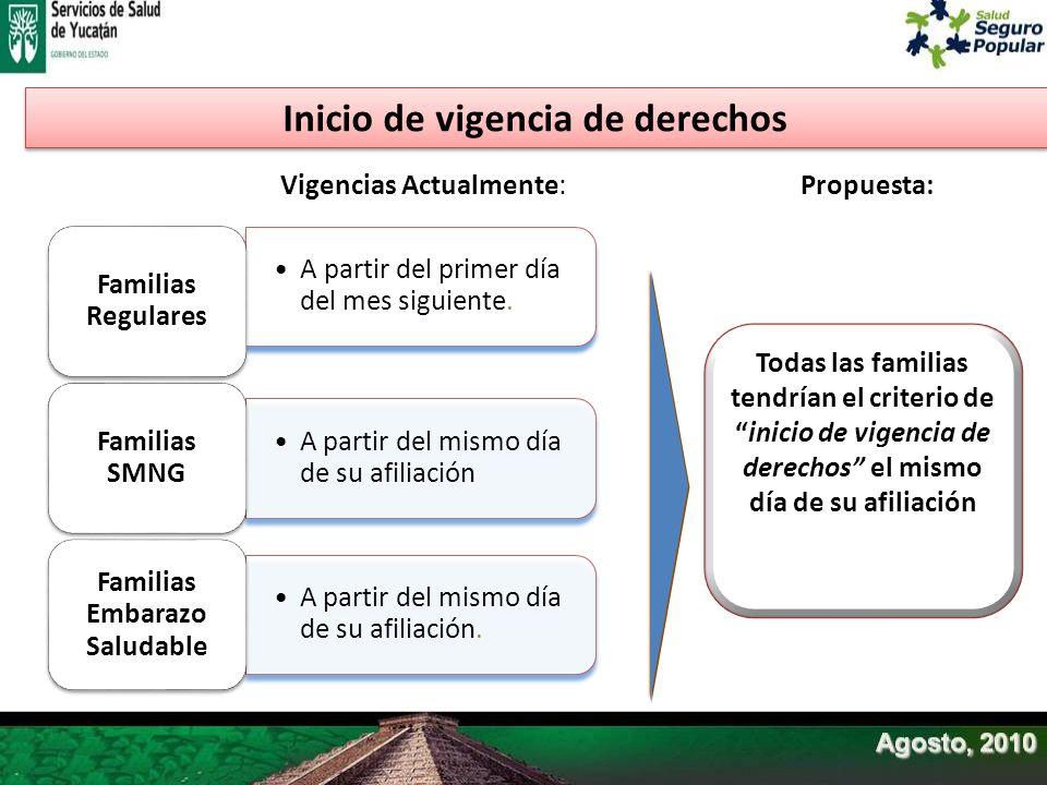 Todas las familias tendrían el criterio deinicio de vigencia de derechos el mismo día de su afiliación Vigencias Actualmente:Propuesta: Inicio de vige