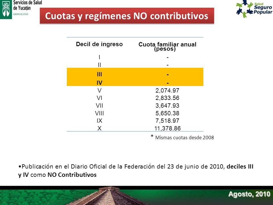 Decil de ingreso Cuota familiar anual (pesos) I- II- III- IV- V2,074.97 VI2,833.56 VII3,647.93 VIII5,650.38 IX7,518.97 X11,378.86 Publicación en el Di