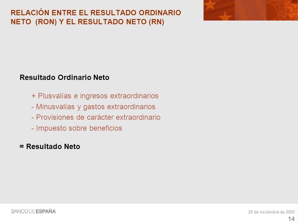 13 29 de noviembre de 2005 RESULTADO ORDINARIO NETO (tasas de variación) 0 5 10 15 20 25 200020012002200320042005 % CENTRAL DE BALANCES ANUAL CENTRAL DE BALANCES TRIMESTRAL CBT