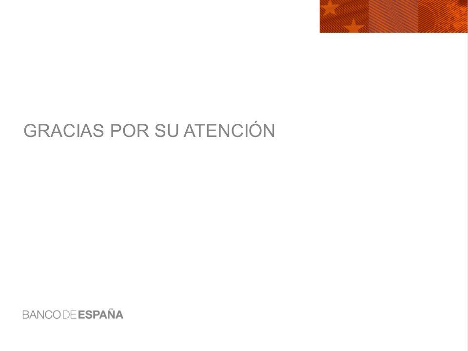 21 29 de noviembre de 2005 APROXIMACIONES AL ENDEUDAMIENTO (comparación UEM España) 80 100 120 140 160 180 199719981999200020012002200320042005 % ENDEUDAMIENTO / VAB (ratio) ESPAÑA ZONA DEL EURO