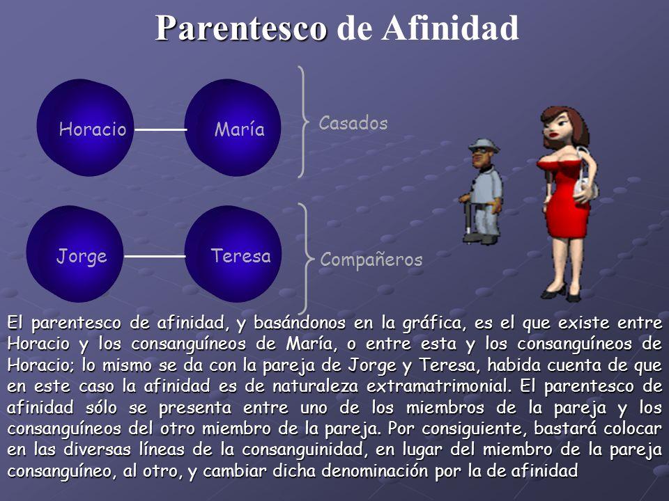 HoracioMaría Casados TeresaJorge Compañeros Parentesco Parentesco de Afinidad El parentesco de afinidad, y basándonos en la gráfica, es el que existe