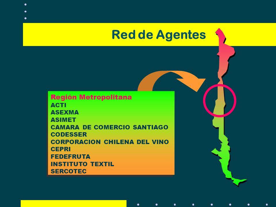 Región Metropolitana ACTI ASEXMA ASIMET CAMARA DE COMERCIO SANTIAGO CODESSER CORPORACION CHILENA DEL VINO CEPRI FEDEFRUTA INSTITUTO TEXTIL SERCOTEC Re