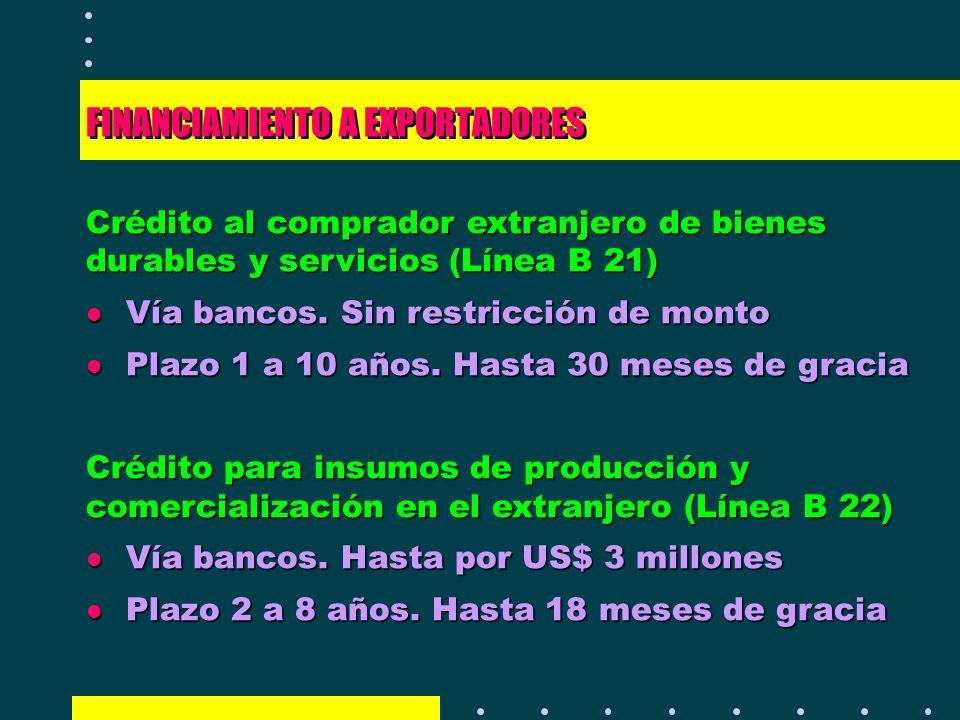FINANCIAMIENTO A EXPORTADORES Crédito al comprador extranjero de bienes durables y servicios (Línea B 21) l Vía bancos. Sin restricción de monto l Pla