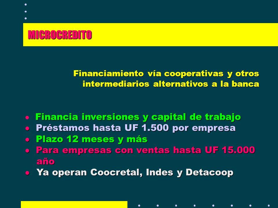 Financiamiento vía cooperativas y otros intermediarios alternativos a la banca Financia inversiones y capital de trabajo l Financia inversiones y capi