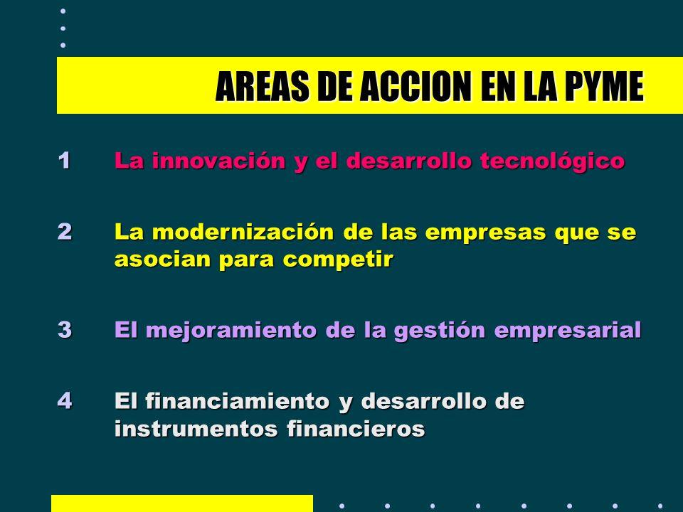1 La innovación y el desarrollo tecnológico 2 La modernización de las empresas que se asocian para competir 3 El mejoramiento de la gestión empresaria
