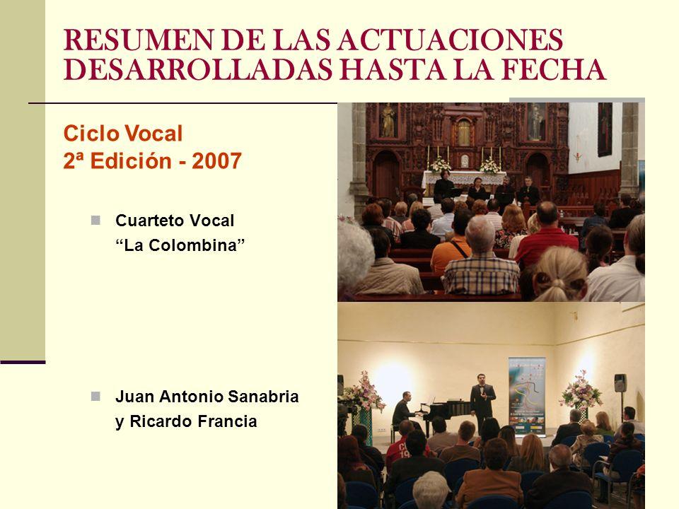 RESUMEN DE LAS ACTUACIONES DESARROLLADAS HASTA LA FECHA Cuarteto Vocal La Colombina Juan Antonio Sanabria y Ricardo Francia Ciclo Vocal 2ª Edición - 2