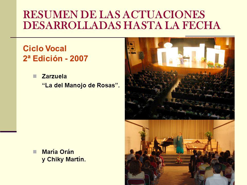 RESUMEN DE LAS ACTUACIONES DESARROLLADAS HASTA LA FECHA Zarzuela La del Manojo de Rosas. María Orán y Chiky Martín. Ciclo Vocal 2ª Edición - 2007