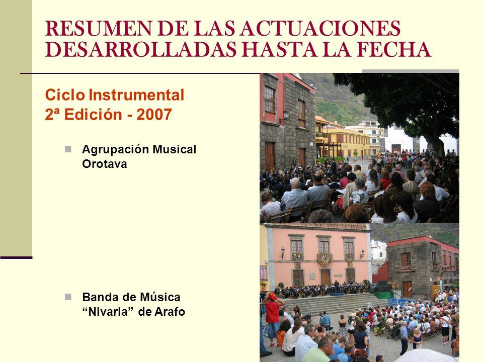 RESUMEN DE LAS ACTUACIONES DESARROLLADAS HASTA LA FECHA Agrupación Musical Orotava Banda de Música Nivaria de Arafo Ciclo Instrumental 2ª Edición - 20
