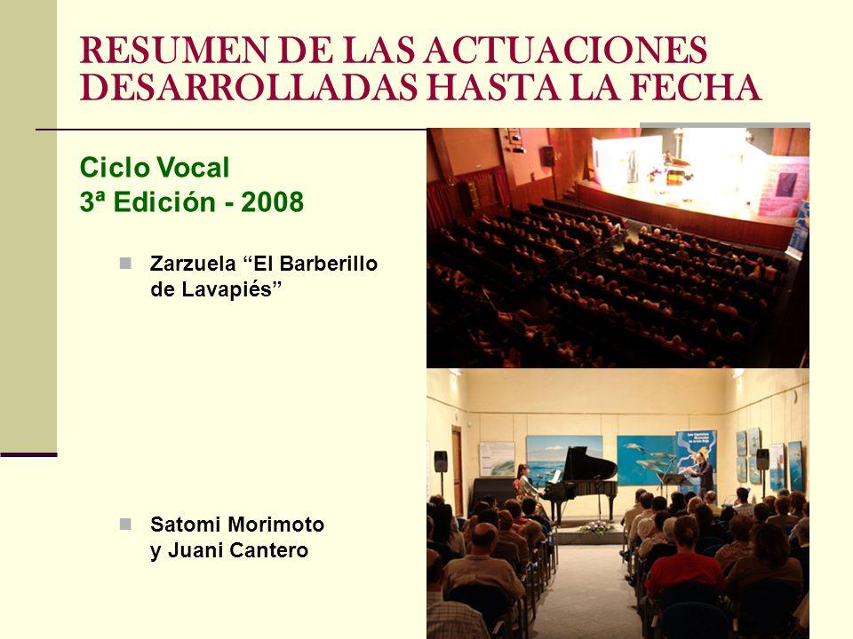 RESUMEN DE LAS ACTUACIONES DESARROLLADAS HASTA LA FECHA Zarzuela El Barberillo de Lavapiés Satomi Morimoto y Juani Cantero Ciclo Vocal 3ª Edición - 20