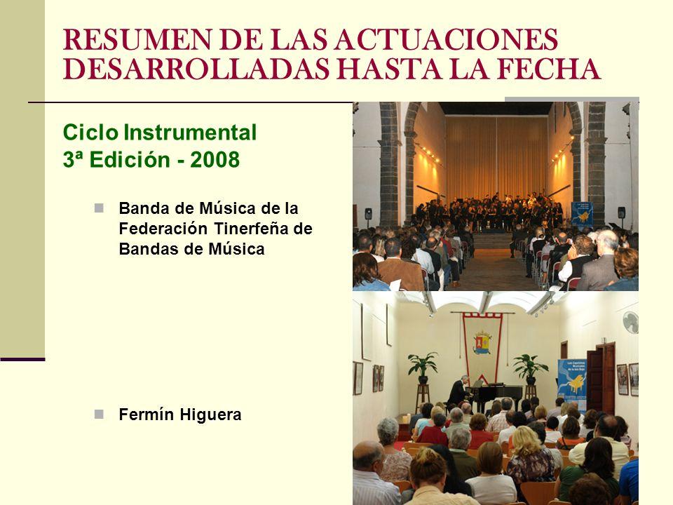 RESUMEN DE LAS ACTUACIONES DESARROLLADAS HASTA LA FECHA Banda de Música de la Federación Tinerfeña de Bandas de Música Fermín Higuera Ciclo Instrument