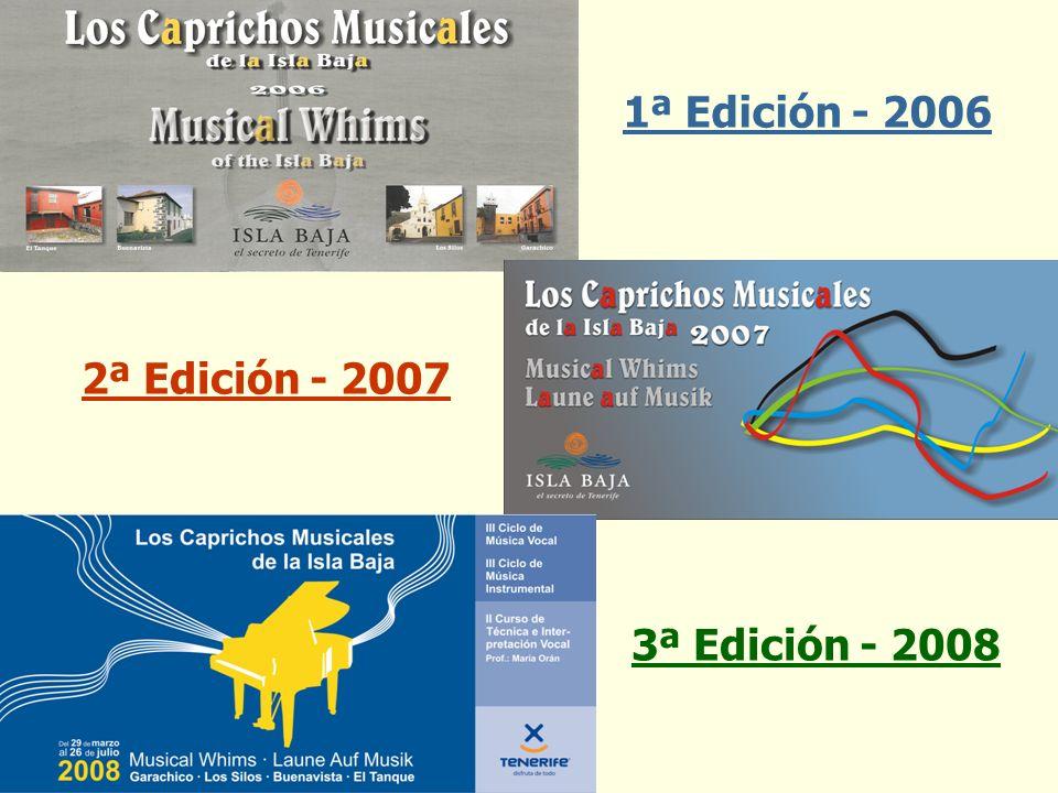 RESUMEN DE LAS ACTUACIONES DESARROLLADAS HASTA LA FECHA Zarzuela El Barberillo de Lavapiés Satomi Morimoto y Juani Cantero Ciclo Vocal 3ª Edición - 2008