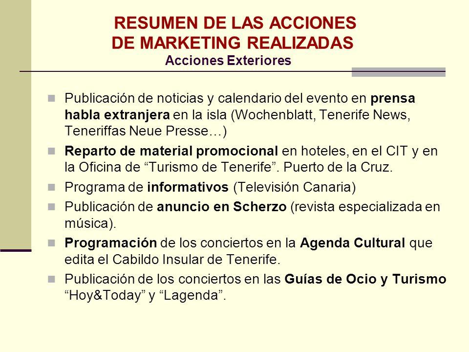 Publicación de noticias y calendario del evento en prensa habla extranjera en la isla (Wochenblatt, Tenerife News, Teneriffas Neue Presse…) Reparto de