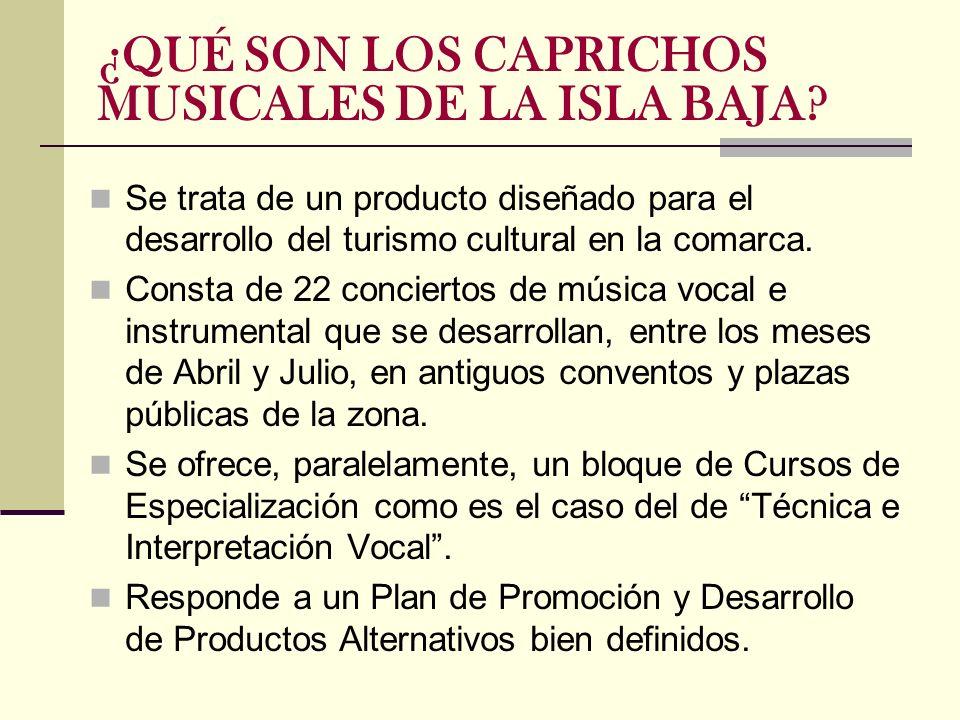 ¿QUÉ SON LOS CAPRICHOS MUSICALES DE LA ISLA BAJA? Se trata de un producto diseñado para el desarrollo del turismo cultural en la comarca. Consta de 22