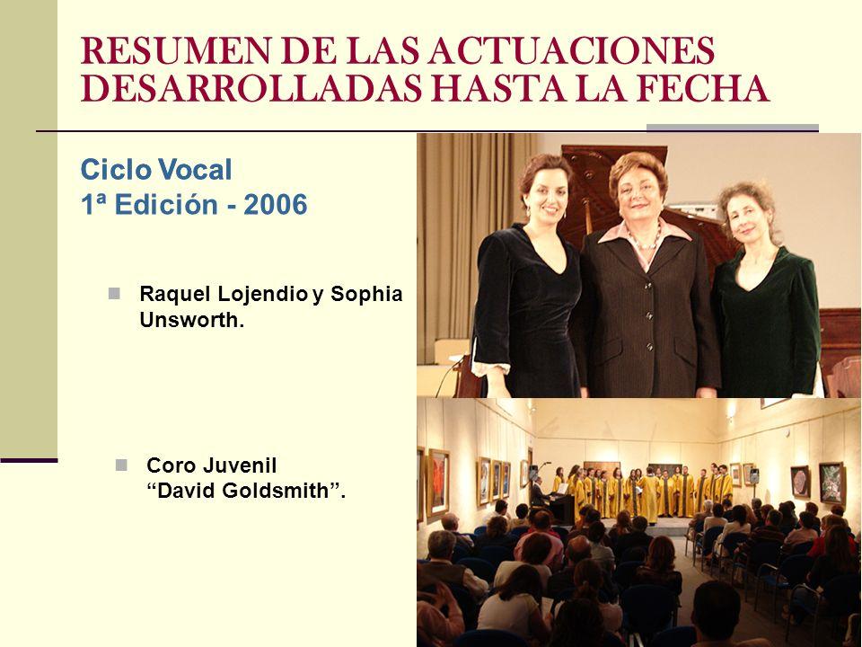 RESUMEN DE LAS ACTUACIONES DESARROLLADAS HASTA LA FECHA Carmen Acosta y M.
