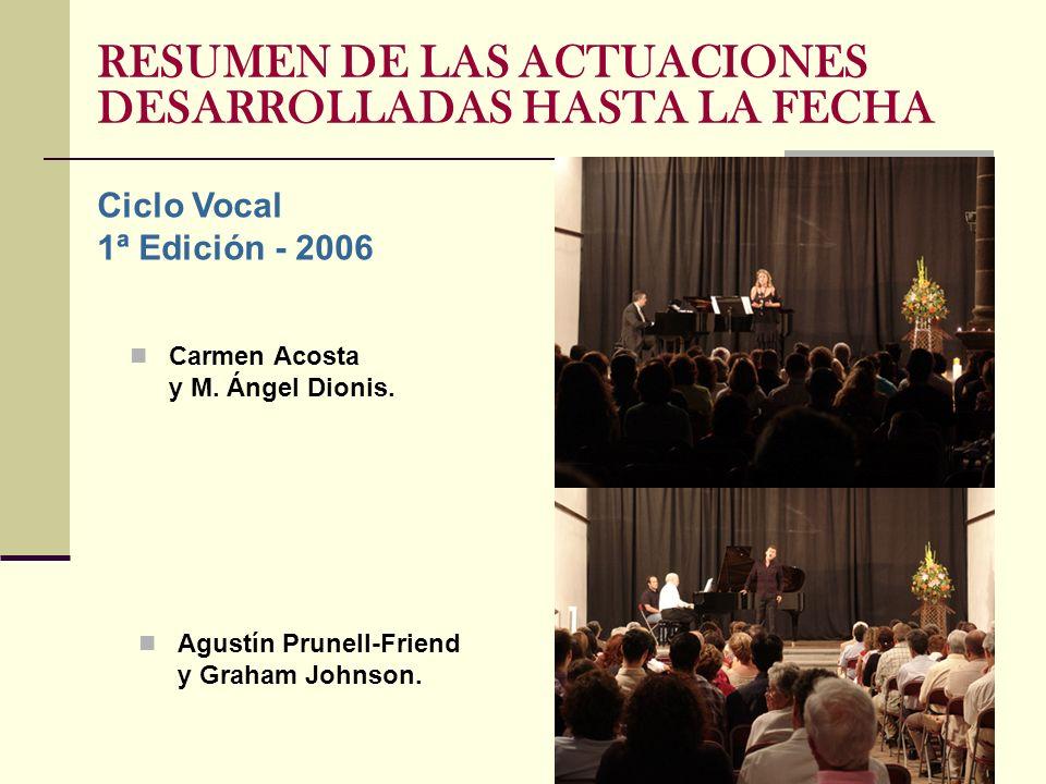 RESUMEN DE LAS ACTUACIONES DESARROLLADAS HASTA LA FECHA Carmen Acosta y M. Ángel Dionis. Ciclo Vocal 1ª Edición - 2006 Agustín Prunell-Friend y Graham