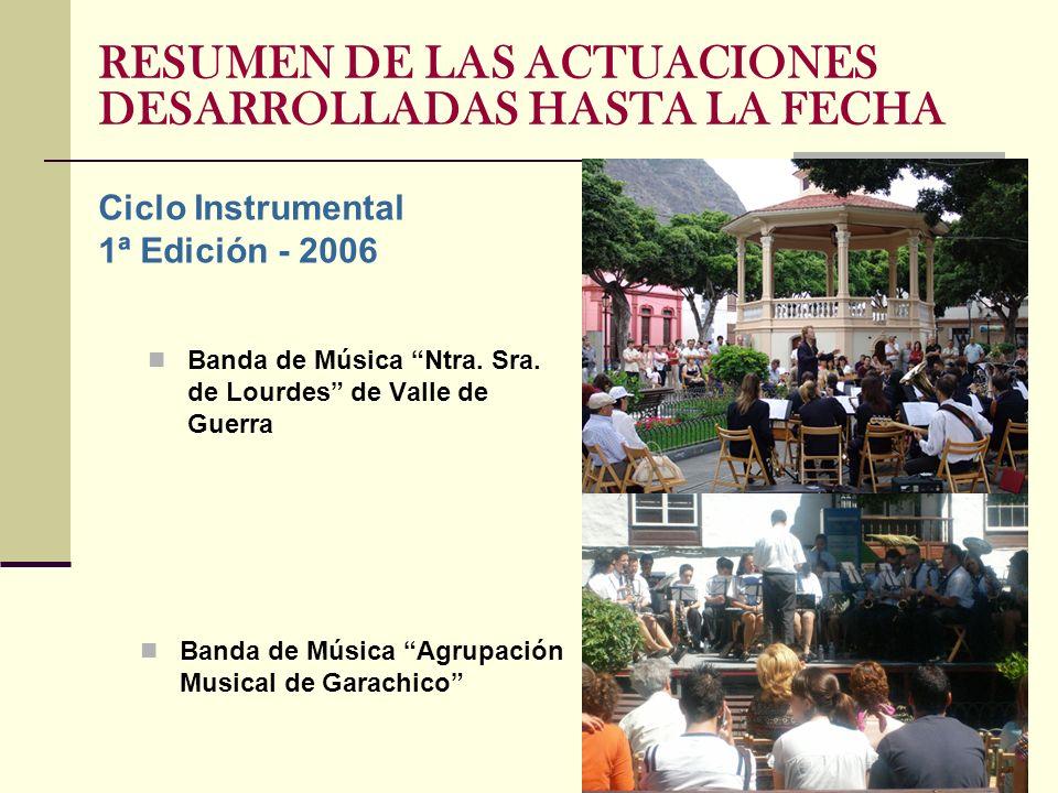 RESUMEN DE LAS ACTUACIONES DESARROLLADAS HASTA LA FECHA Banda de Música Ntra. Sra. de Lourdes de Valle de Guerra Ciclo Instrumental 1ª Edición - 2006