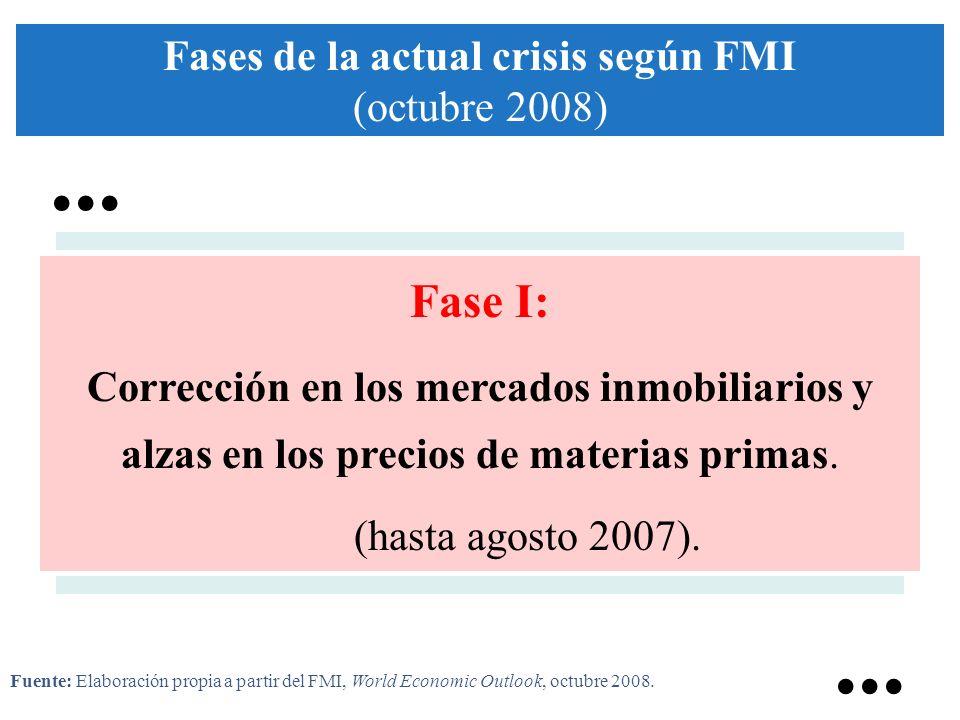 Fase I: Corrección en los mercados inmobiliarios y alzas en los precios de materias primas. (hasta agosto 2007). Fases de la actual crisis según FMI (