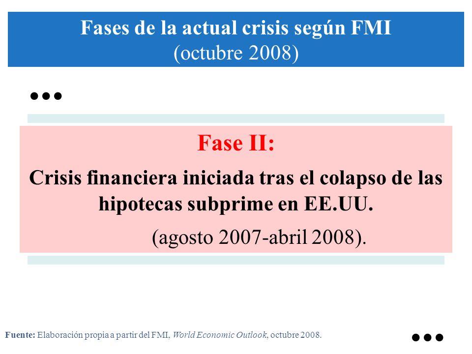 Fase II: Crisis financiera iniciada tras el colapso de las hipotecas subprime en EE.UU. (agosto 2007-abril 2008). Fases de la actual crisis según FMI
