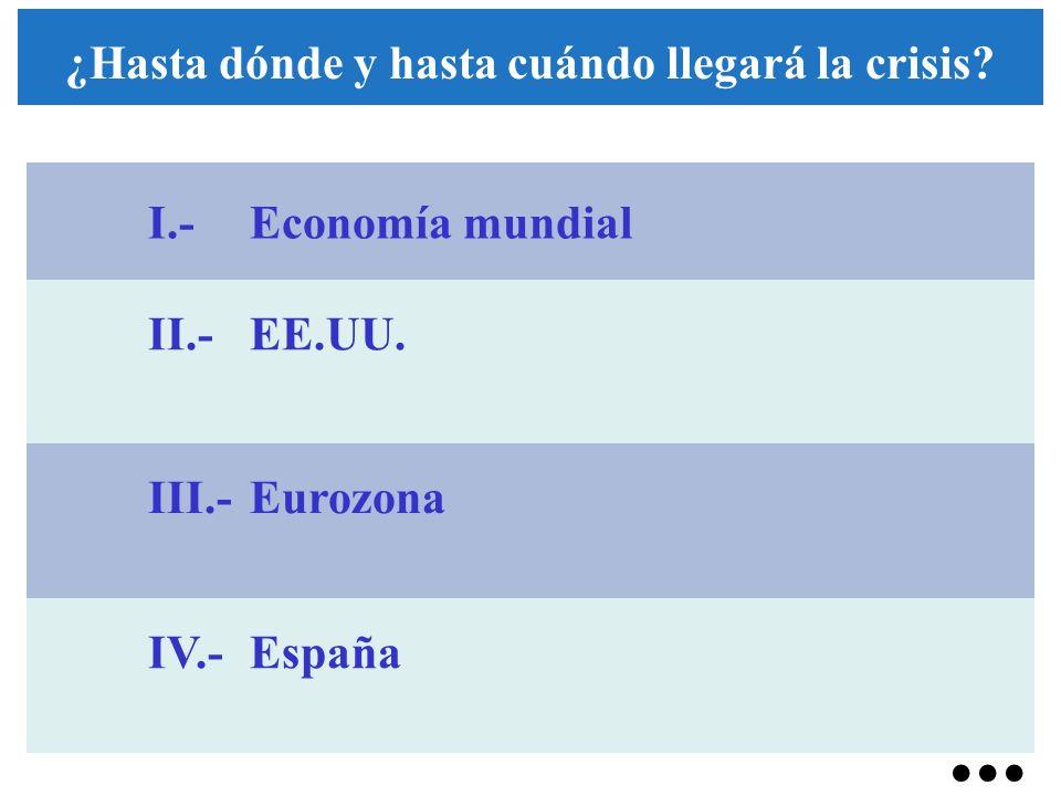 ¿Hasta dónde y hasta cuándo llegará la crisis? I.- Economía mundial II.- EE.UU. III.- Eurozona IV.- España...