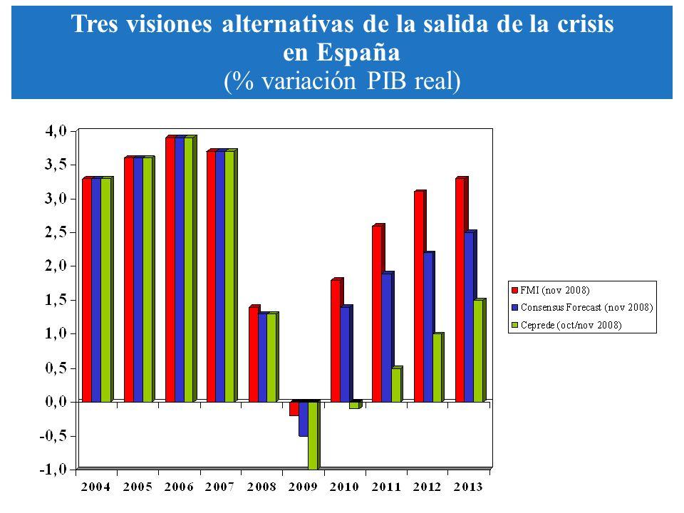 Tres visiones alternativas de la salida de la crisis en España (% variación PIB real)