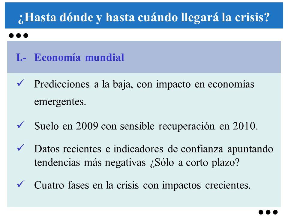 ¿Hasta dónde y hasta cuándo llegará la crisis? I.- Economía mundial Predicciones a la baja, con impacto en economías emergentes. Suelo en 2009 con sen