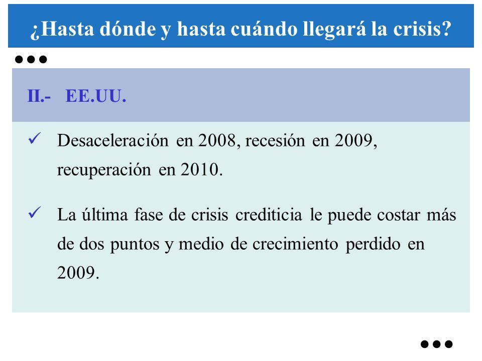 ¿Hasta dónde y hasta cuándo llegará la crisis? II.- EE.UU. Desaceleración en 2008, recesión en 2009, recuperación en 2010. La última fase de crisis cr