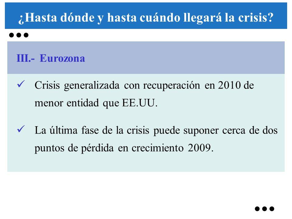¿Hasta dónde y hasta cuándo llegará la crisis? III.- Eurozona Crisis generalizada con recuperación en 2010 de menor entidad que EE.UU. La última fase
