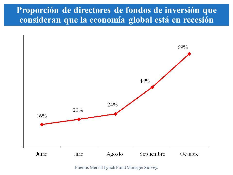1,9 0,9 1,3 2,4 1,7 2,3 3,6 2,7 3,1 3,3 3,6 3,9 3,7 3,1 1,0 -0,5 2,6 2,9 2,1 0,8 0,9 1,9 1,3 -0,2 ¿Convergencia de crecimiento España/Eurozona.