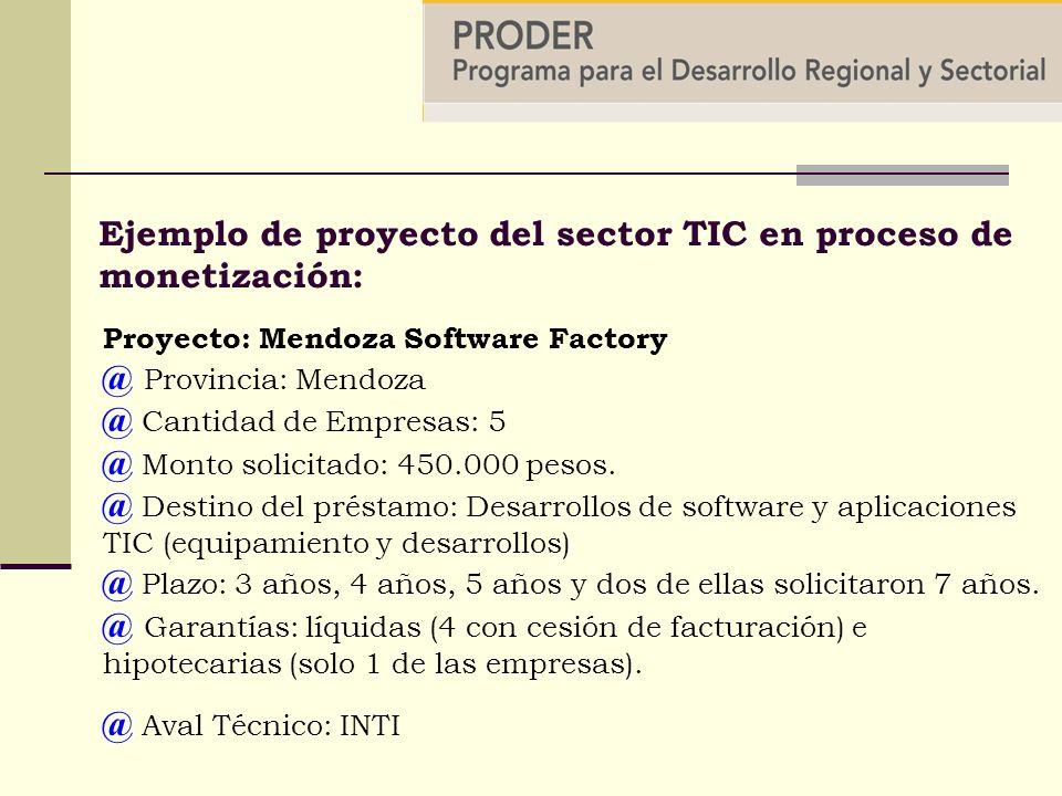 Proyecto: Mendoza Software Factory @ Provincia: Mendoza @ Cantidad de Empresas: 5 @ Monto solicitado: 450.000 pesos.