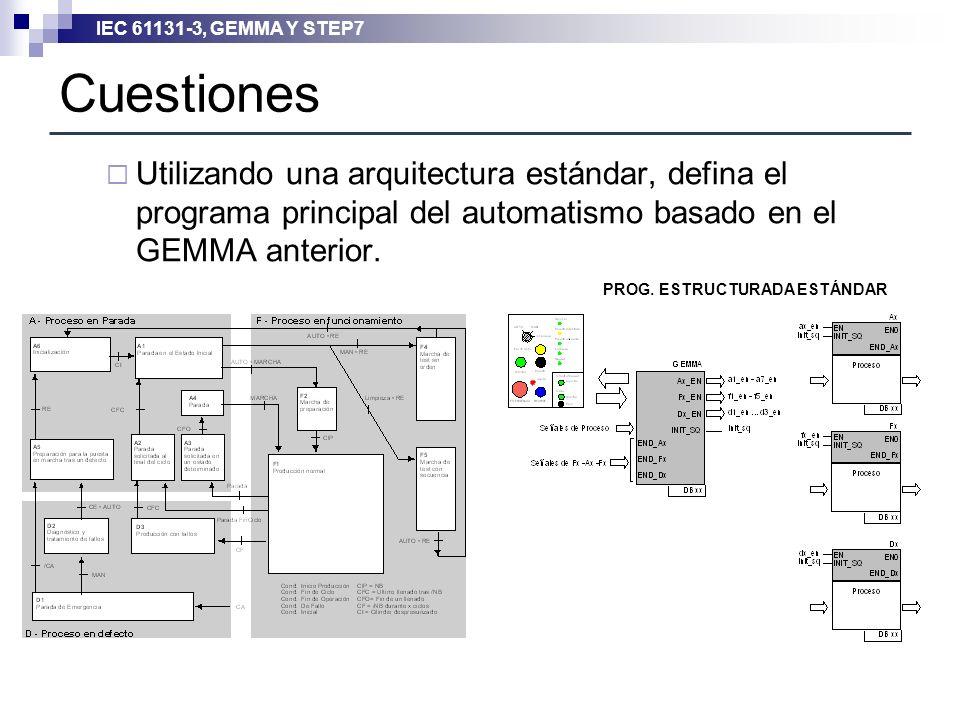 IEC 61131-3, GEMMA Y STEP7 Cuestiones Utilizando una arquitectura estándar, defina el programa principal del automatismo basado en el GEMMA anterior.