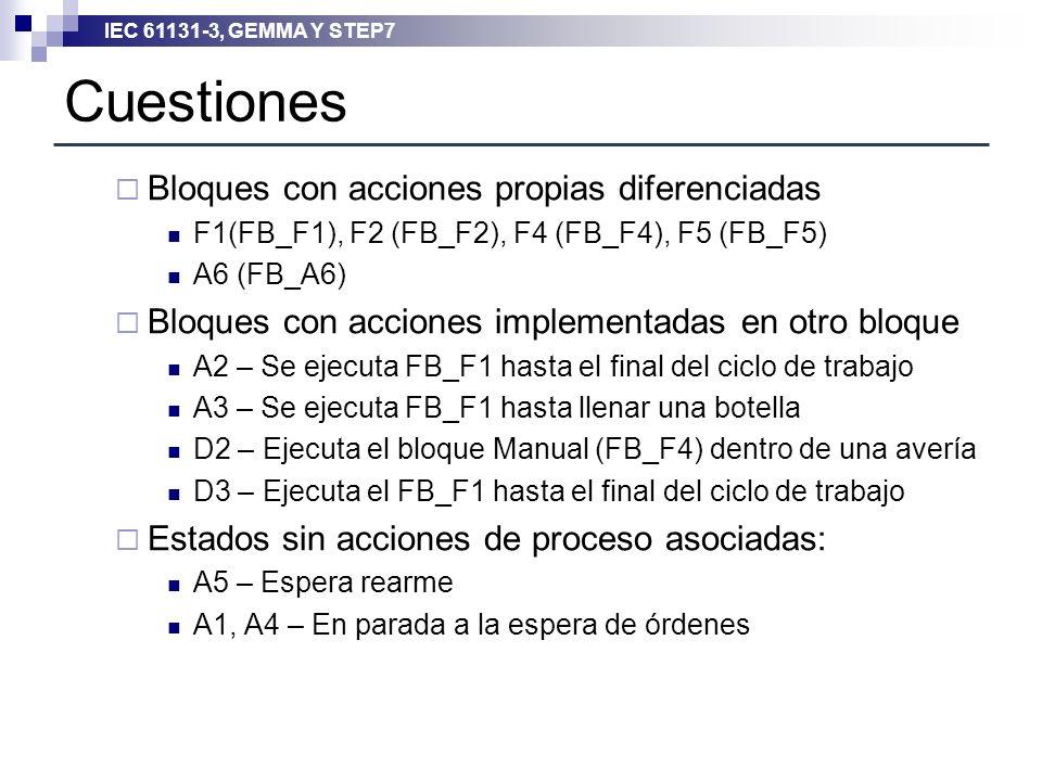 IEC 61131-3, GEMMA Y STEP7 Cuestiones Bloques con acciones propias diferenciadas F1(FB_F1), F2 (FB_F2), F4 (FB_F4), F5 (FB_F5) A6 (FB_A6) Bloques con