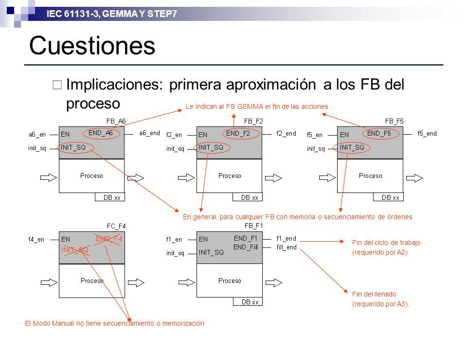 IEC 61131-3, GEMMA Y STEP7 Cuestiones Implicaciones: primera aproximación a los FB del proceso Le indican al FB GEMMA el fin de las acciones END_F4 El