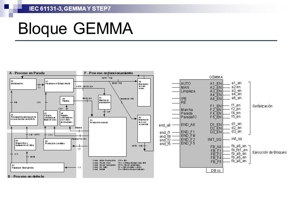 IEC 61131-3, GEMMA Y STEP7 Bloque GEMMA