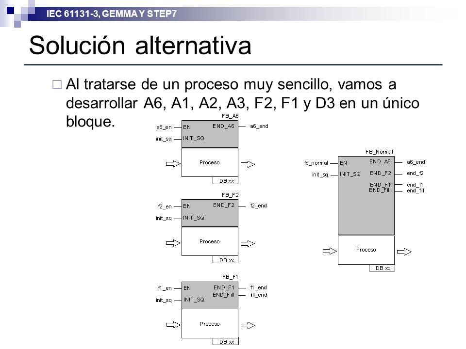IEC 61131-3, GEMMA Y STEP7 Solución alternativa Al tratarse de un proceso muy sencillo, vamos a desarrollar A6, A1, A2, A3, F2, F1 y D3 en un único bl