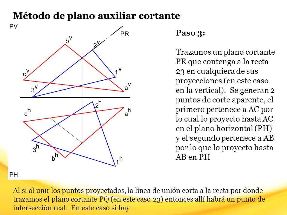 Método de plano auxiliar cortante Paso 4: Ya encontramos el primer punto de intersección real (I), lo identificamos en la vista horizontal.