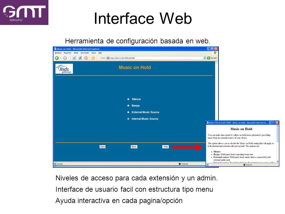 Interface Web Niveles de acceso para cada extensión y un admin. Interface de usuario facil con estructura tipo menu Ayuda interactiva en cada pagina/o