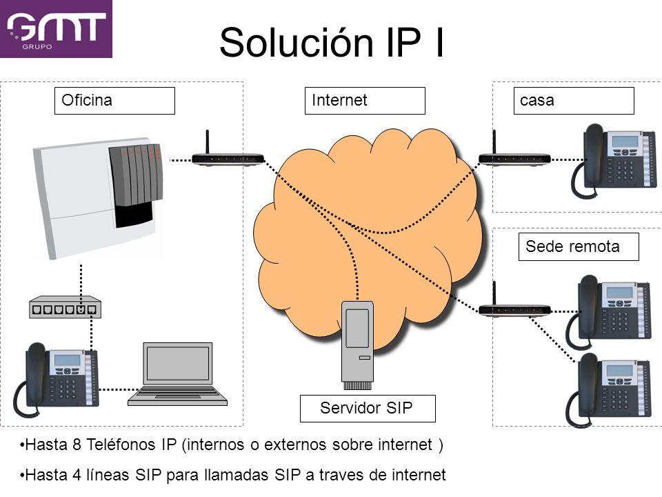 Solución IP I Oficinacasa Servidor SIP Sede remota Internet Hasta 8 Teléfonos IP (internos o externos sobre internet ) Hasta 4 líneas SIP para llamada