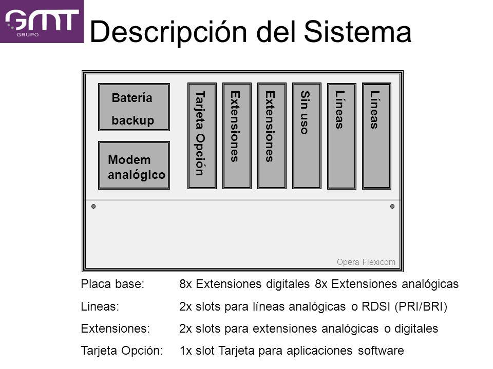 Descripción del Sistema Líneas Extensiones Tarjeta Opción Batería backup Modem analógico Opera Flexicom Placa base:8x Extensiones digitales 8x Extensi