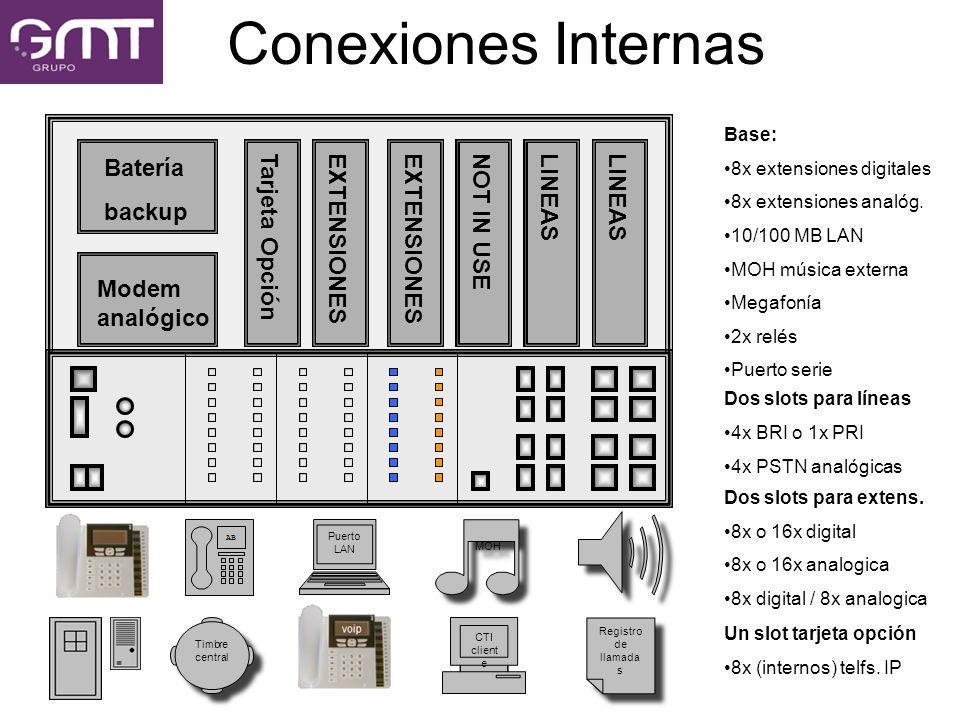 Conexiones Internas LINEAS EXTENSIONES Tarjeta Opción Batería backup Modem analógico Opera Flexicom Base: 8x extensiones digitales 8x extensiones anal