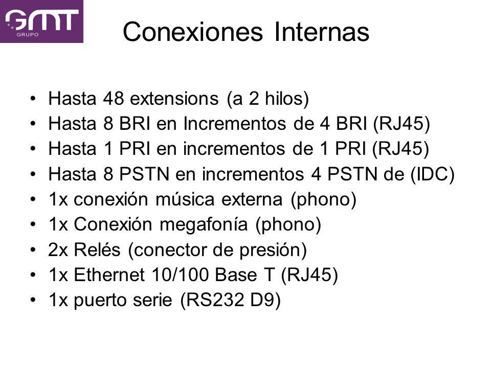 Conexiones Internas Hasta 48 extensions (a 2 hilos) Hasta 8 BRI en Incrementos de 4 BRI (RJ45) Hasta 1 PRI en incrementos de 1 PRI (RJ45) Hasta 8 PSTN