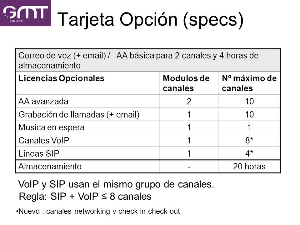 Tarjeta Opción (specs) Correo de voz (+ email) / AA básica para 2 canales y 4 horas de almacenamiento Licencias OpcionalesModulos de canales Nº máximo