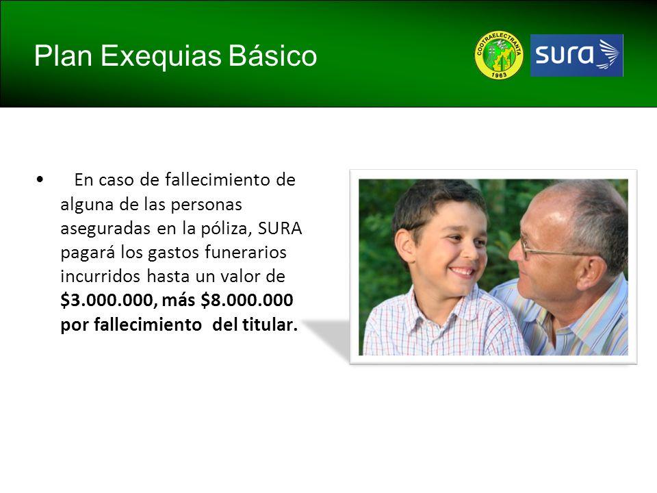 En caso de fallecimiento de alguna de las personas aseguradas en la póliza, SURA pagará los gastos funerarios incurridos hasta un valor de $3.000.000,